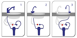Installationsvarianten für Einbaufilter